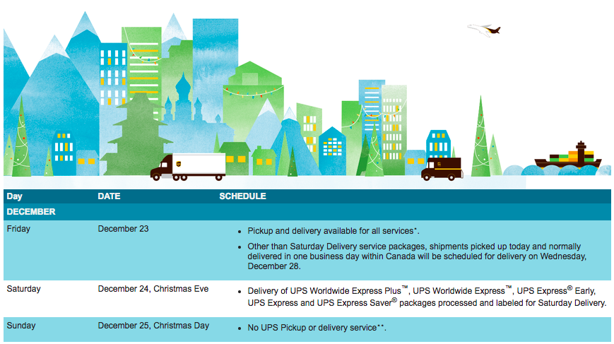 UPS Christmas Delivery Dates